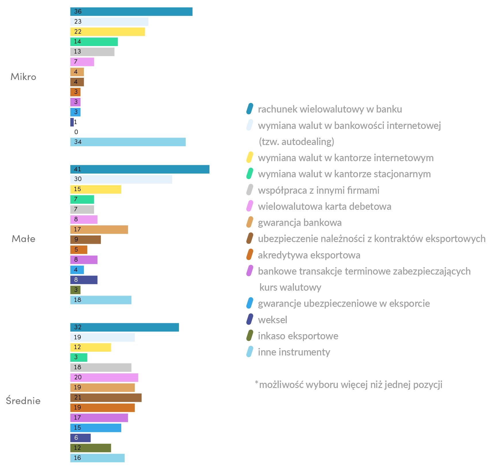 341ae316 Temat specjalny - Raport MŚP - Bank Pekao S.A.